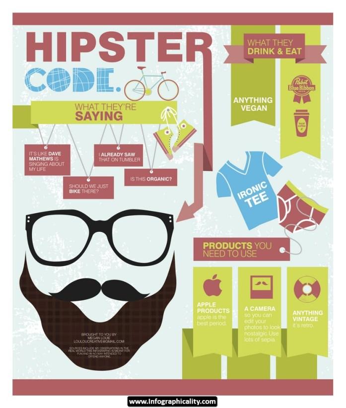 hipster-infografica